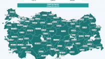 Giresun'da 510 bin dozdan fazla aşı yapıldı